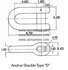 Anchor Shackle Segel Jangkar