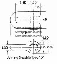 Joining Shackle Anchor Chain