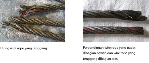cara memilih wire rope